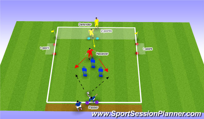 Football/Soccer Session Plan Drill (Colour): 1v1 Pressure from behind