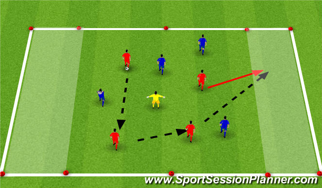 Football/Soccer Session Plan Drill (Colour): Endzone passing drill