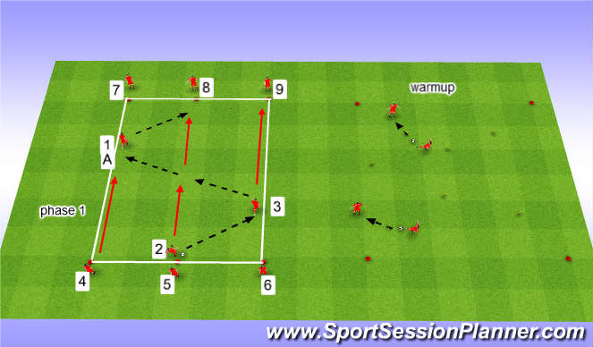 Football/Soccer Session Plan Drill (Colour): Warmup and First Phase