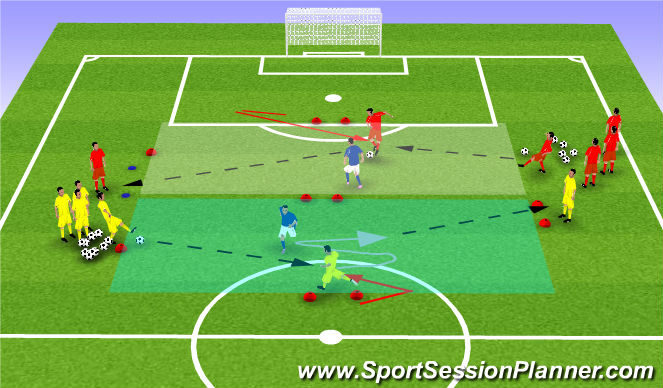 Football/Soccer Session Plan Drill (Colour): CM Switching Point of Attack