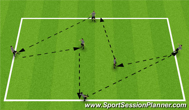 Football/Soccer Session Plan Drill (Colour): Technical Passing and Rec.