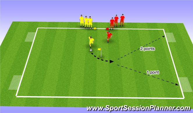 Football/Soccer Session Plan Drill (Colour): 1v1 winger pressure from side