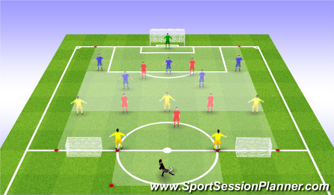 Football/Soccer Session Plan Drill (Colour): Positioning Game