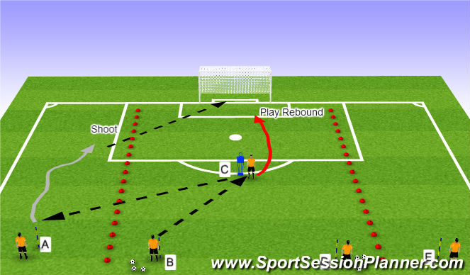 Football/Soccer Session Plan Drill (Colour): Attacking Group