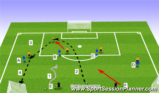 Football/Soccer Session Plan Drill (Colour): Defending Group