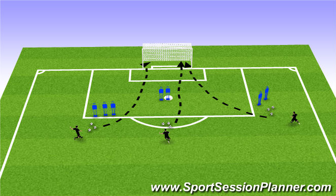 Football/Soccer Session Plan Drill (Colour): Free Kick Fun