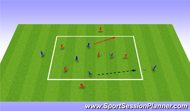 Football/Soccer Session Plan Drill (Colour): 4v4 plus 2 (thru way)