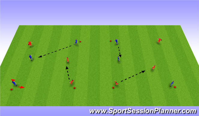 Football/Soccer Session Plan Drill (Colour): Technical passing corners