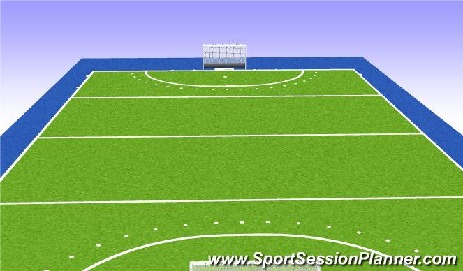 Hockey Session Plan Drill (Colour): Scottish Hockey