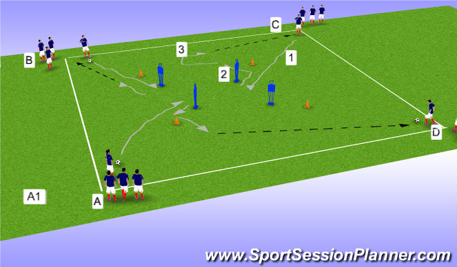 Football/Soccer Session Plan Drill (Colour): Corner coerver box.