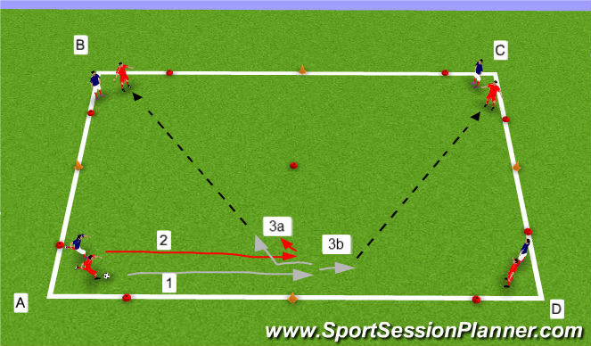 Football/Soccer Session Plan Drill (Colour): 1v1 cross OR cutback