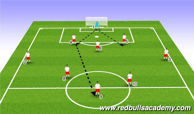 Football/Soccer Session Plan Drill (Colour): Scenario 1