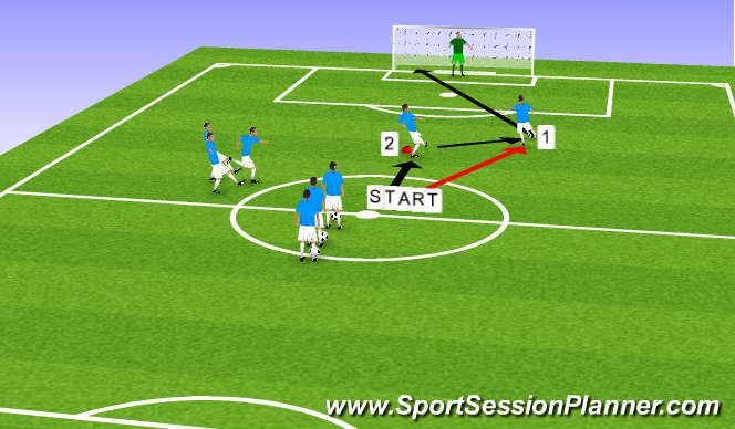 Football/Soccer Session Plan Drill (Colour): Simple Finishing