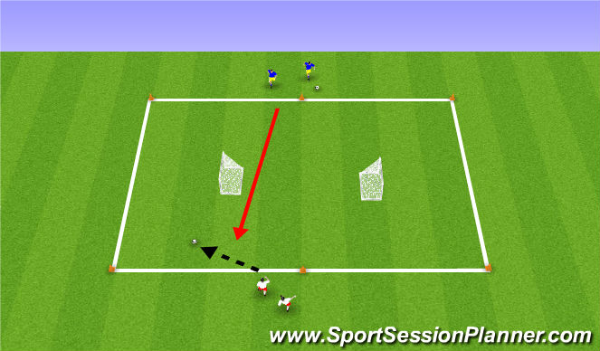Football/Soccer Session Plan Drill (Colour): 1 vs 1 Attacking