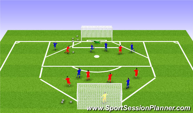 Football/Soccer Session Plan Drill (Colour): Shooting Small sided game