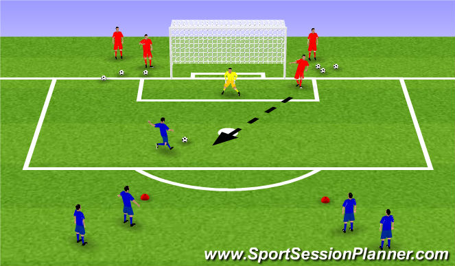 Football/Soccer Session Plan Drill (Colour): Shooting and Finishing Technical