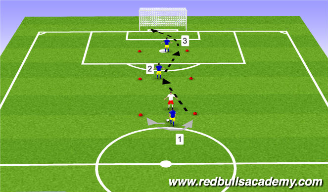 Football/Soccer Session Plan Drill (Colour): Technical Repetitions - Semi-Opposed