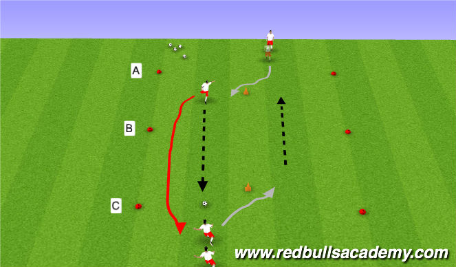 Football/Soccer Session Plan Drill (Colour): technical/semi pressure