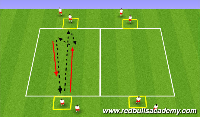Football/Soccer Session Plan Drill (Colour): Technical Repititions