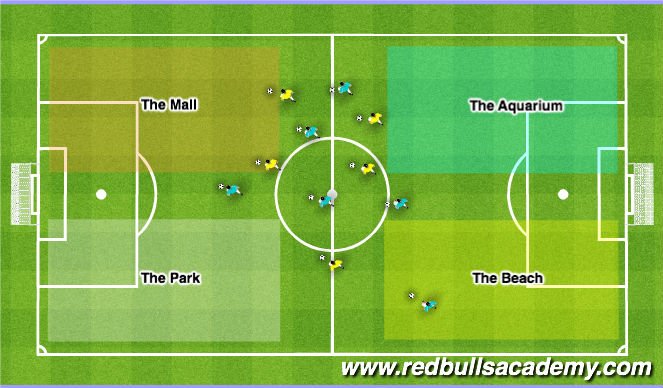 Football/Soccer Session Plan Drill (Colour): Car Trip