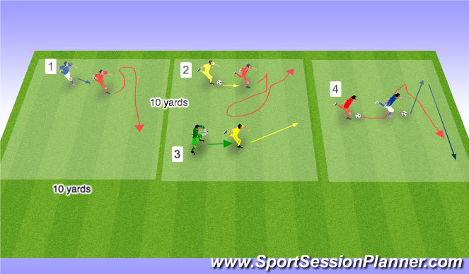 Football/Soccer Session Plan Drill (Colour): 1v1 Acceleration and Change of Direction Tag Games