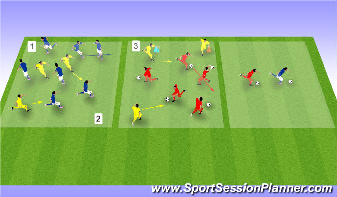 Football/Soccer Session Plan Drill (Colour): Three Tag Games