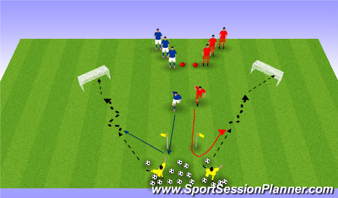 Football/Soccer Session Plan Drill (Colour): 1v1 through the gate