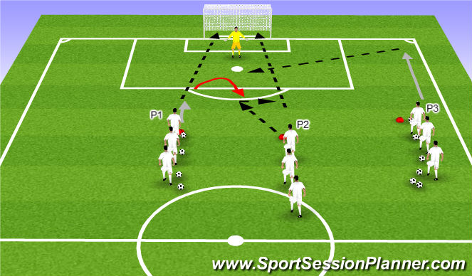 Football/Soccer Session Plan Drill (Colour): Finish/Layoff/Cross