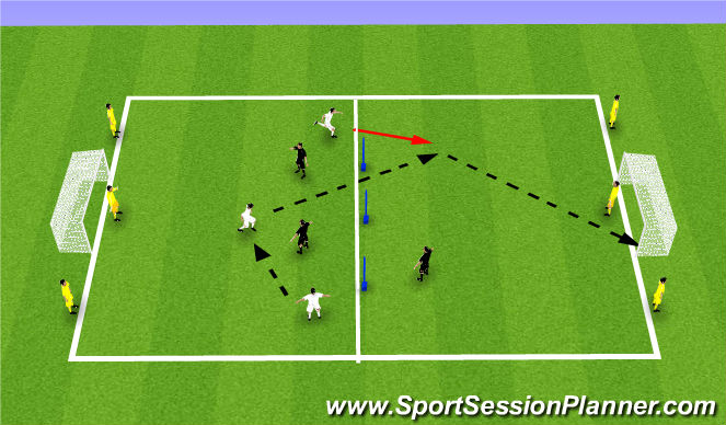 Football/Soccer Session Plan Drill (Colour): 3v3 + Wall Players