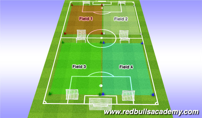 Football/Soccer Session Plan Drill (Colour): Scrimmage (UFA)