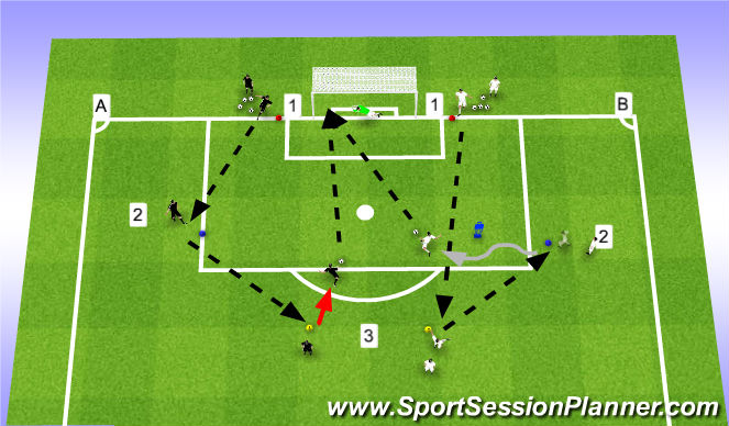 Football/Soccer Session Plan Drill (Colour): Shooting Exercise