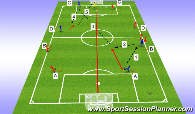 Football/Soccer Session Plan Drill (Colour): 40 min - Build up