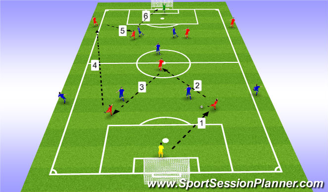 Football/Soccer Session Plan Drill (Colour): 20 min SSG