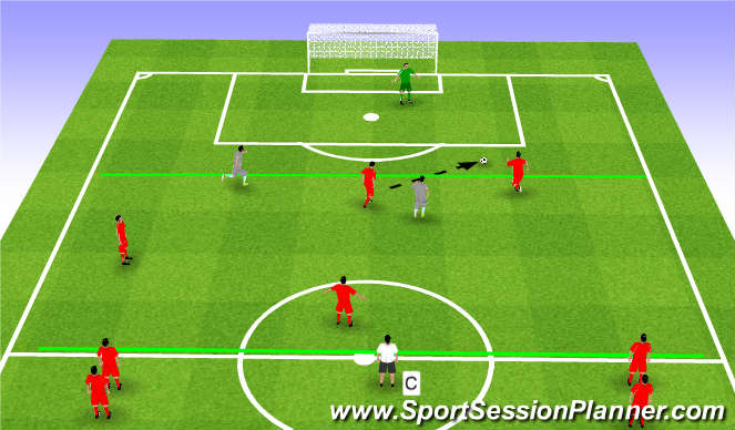 Football/Soccer Session Plan Drill (Colour): Possess & Penetrate
