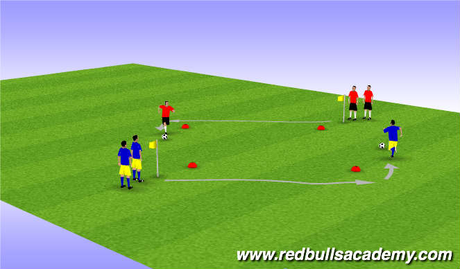 Football/Soccer Session Plan Drill (Colour): Warm zup (202)