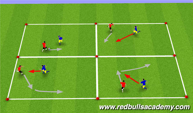 Football/Soccer Session Plan Drill (Colour): Main Theme (220)