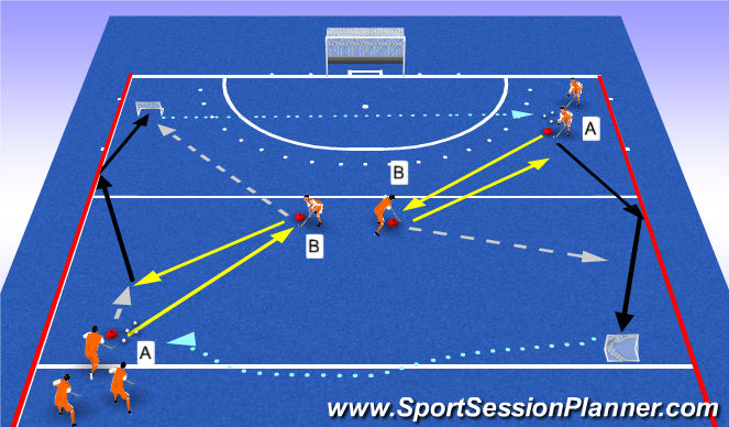 Hockey Session Plan Drill (Colour): reception from bar