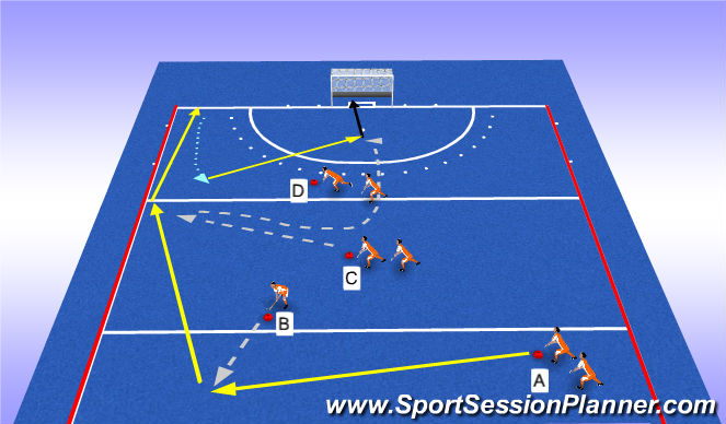 Hockey Session Plan Drill (Colour): build up left 1