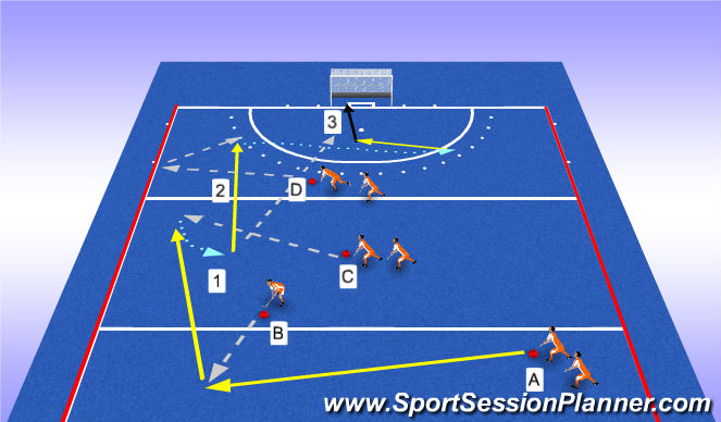 Hockey Session Plan Drill (Colour): build up left 2