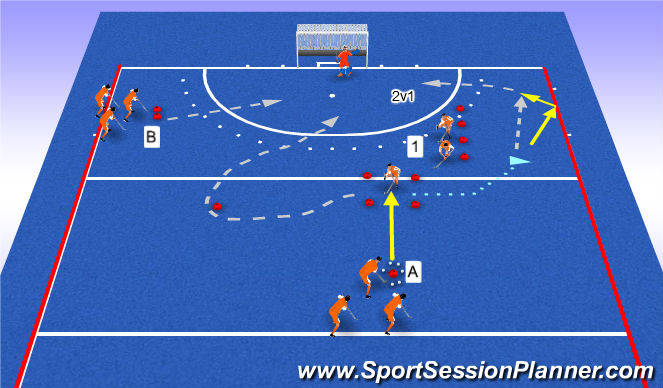 Hockey Session Plan Drill (Colour): build up right selfpass