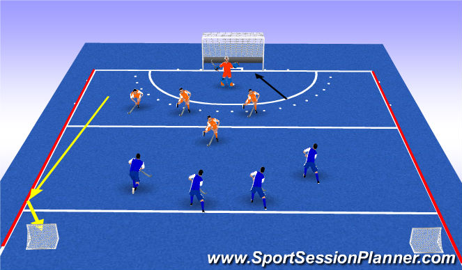 Hockey Session Plan Drill (Colour): game x+k VS x