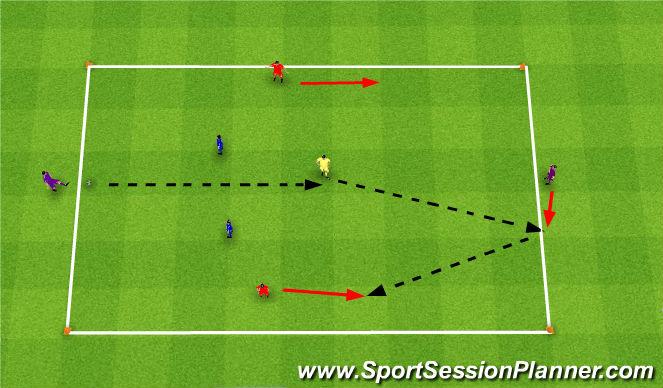 Football/Soccer Session Plan Drill (Colour): 3v2+2