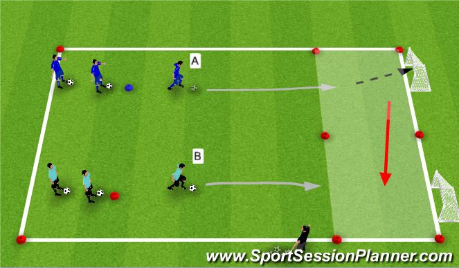 Football/Soccer Session Plan Drill (Colour): Dribbling 1v1