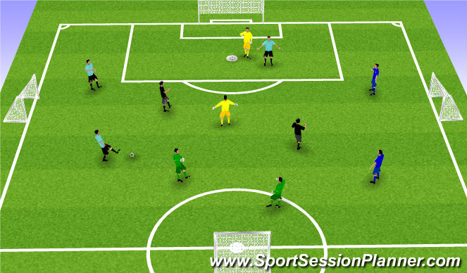 Football/Soccer Session Plan Drill (Colour): Chaos Game SSG