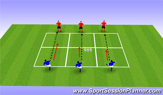Football/Soccer Session Plan Drill (Colour): Technical warm up activity