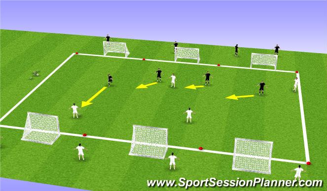 Football/Soccer Session Plan Drill (Colour): 4 v 4 6 Goal Game
