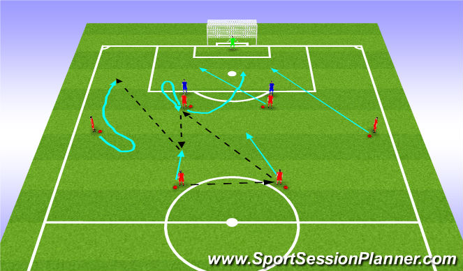 Football/Soccer Session Plan Drill (Colour): Drill 2