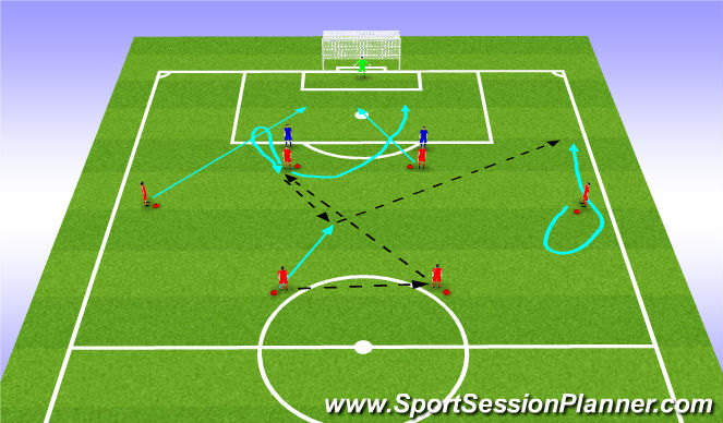 Football/Soccer Session Plan Drill (Colour): Drill 3