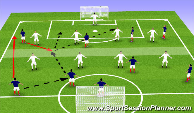 Football/Soccer Session Plan Drill (Colour): Shadowing - option 3