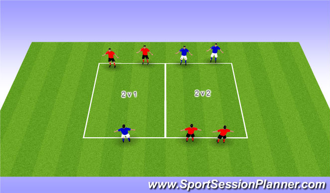 Football/Soccer Session Plan Drill (Colour): Small group activity